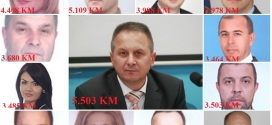 Top 13 poslaničkih plata: Ovi poslanici imaju najveća primanja u Tuzlanskom kantonu