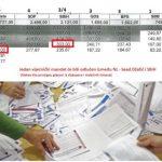 Zvanične informacije o raspodjeli mandata u OV Kalesija: SDA 6 mandata, NL – Sead Džafić i SBiH čekaju glasove iz dijaspore i mobilnih timova